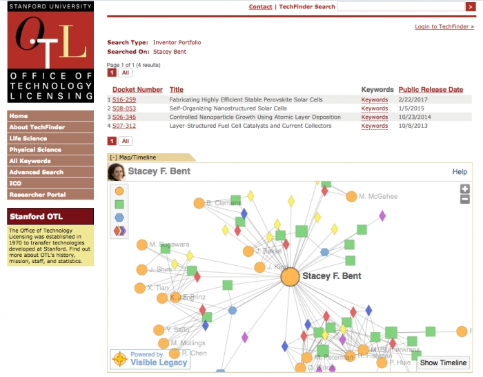 Stanford University OTL integrates Visible Legacy Widgets